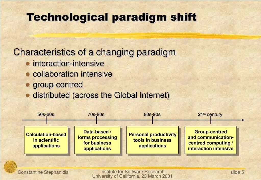 Technological paradigm shift