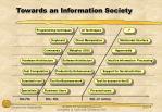 towards an information society