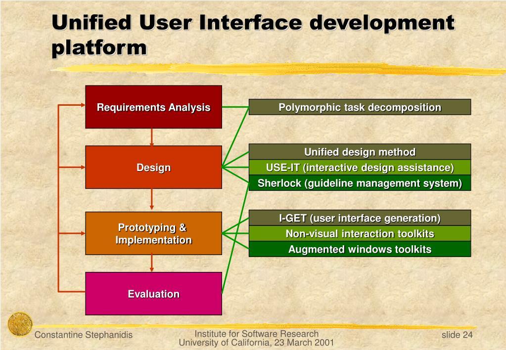 Unified design method