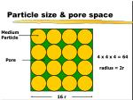 particle size pore space25