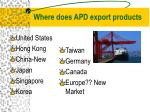where does apd export products