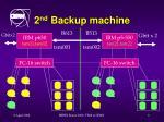 2 nd backup machine