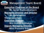 management team board
