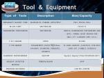tool equipment14