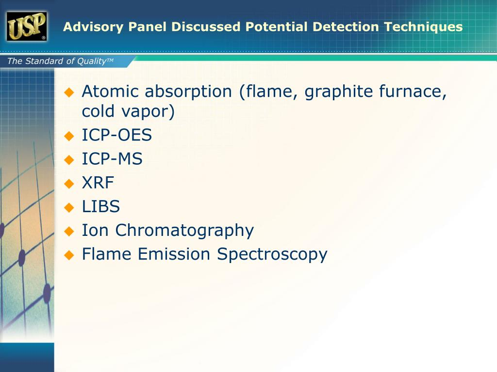 Advisory Panel Discussed Potential Detection Techniques