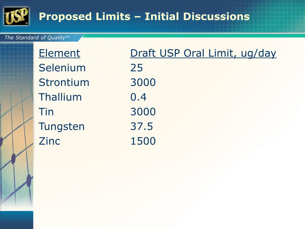 Proposed Limits – Initial Discussions