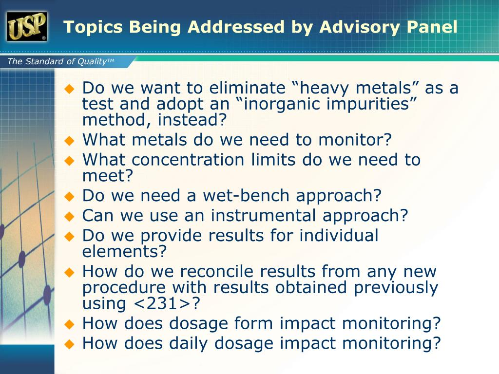 Topics Being Addressed by Advisory Panel