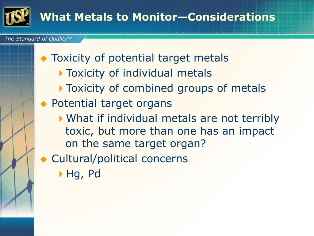 What Metals to Monitor—Considerations