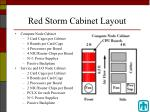 red storm cabinet layout