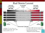 red storm layout