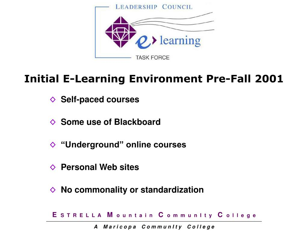 Initial E-Learning Environment Pre-Fall 2001