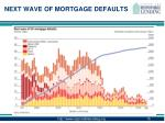 next wave of mortgage defaults