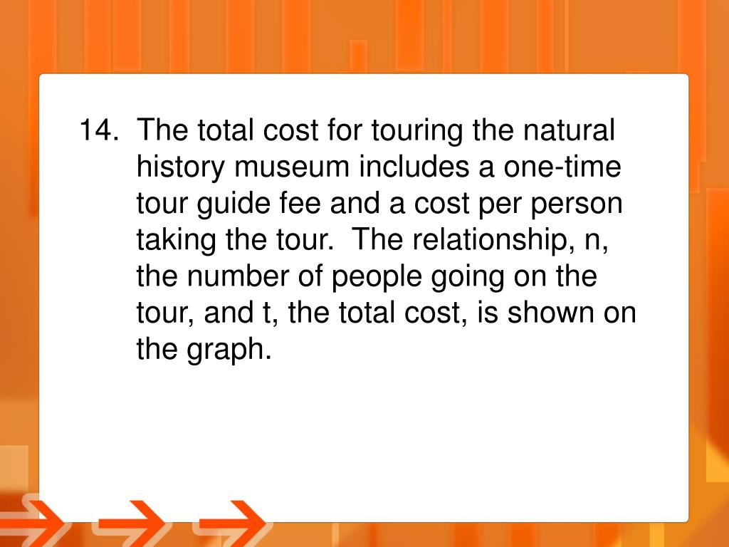 The total cost for touring the natural