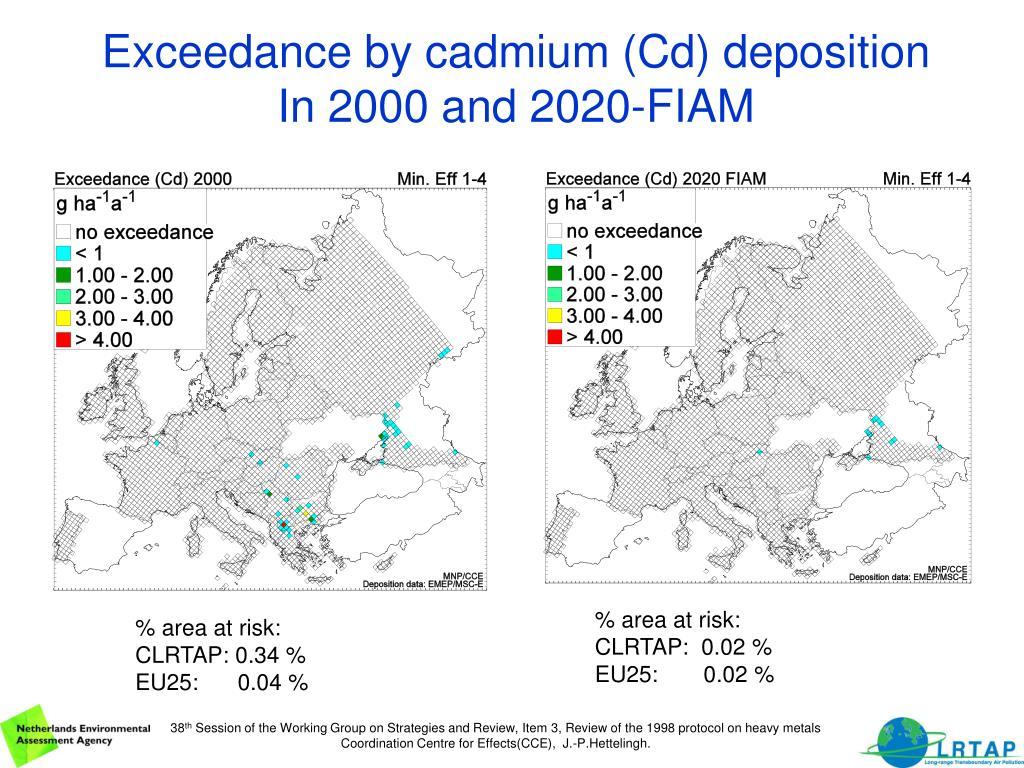 Exceedance by cadmium (Cd) deposition