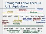 immigrant labor force in u s agriculture