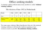 office seeking models8