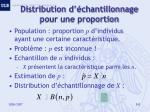 distribution d chantillonnage pour une proportion