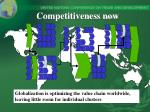 competitiveness now