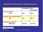 significant differences in health measures