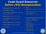 coast guard resources before 1933 reorganization