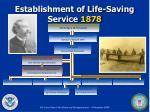establishment of life saving service 1878