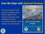 how we align with national strategy