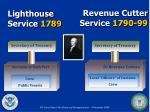 lighthouse service 1789