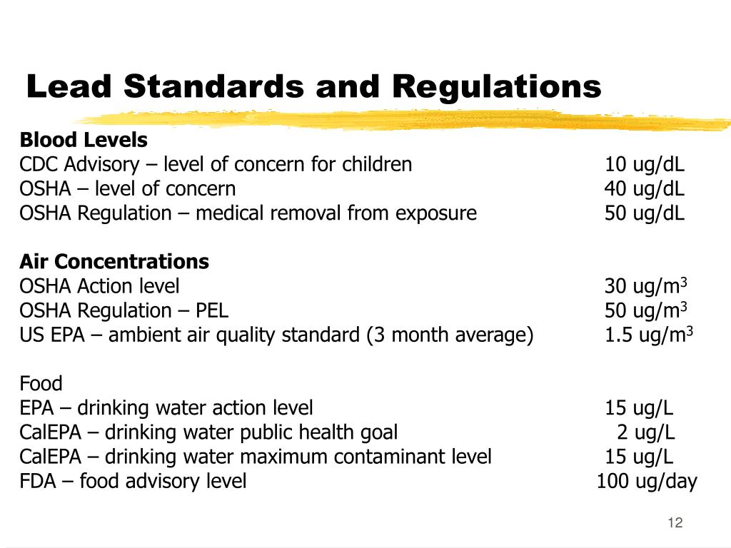 Lead Standards and Regulations
