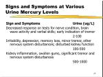 signs and symptoms at various urine mercury levels