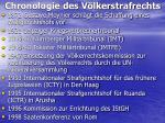 chronologie des v lkerstrafrechts