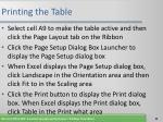 printing the table