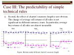 case iii the predictability of simple technical rules39