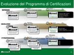 evoluzione del programma di certificazioni