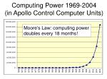 computing power 1969 2004 in apollo control computer units
