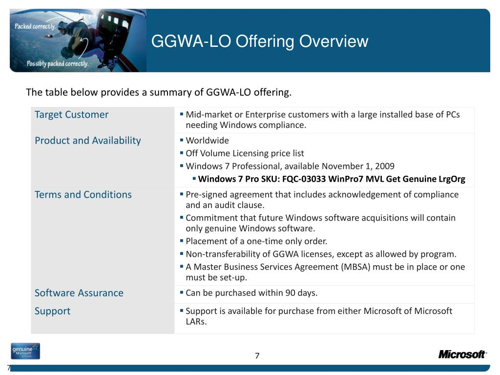 GGWA-LO Offering Overview