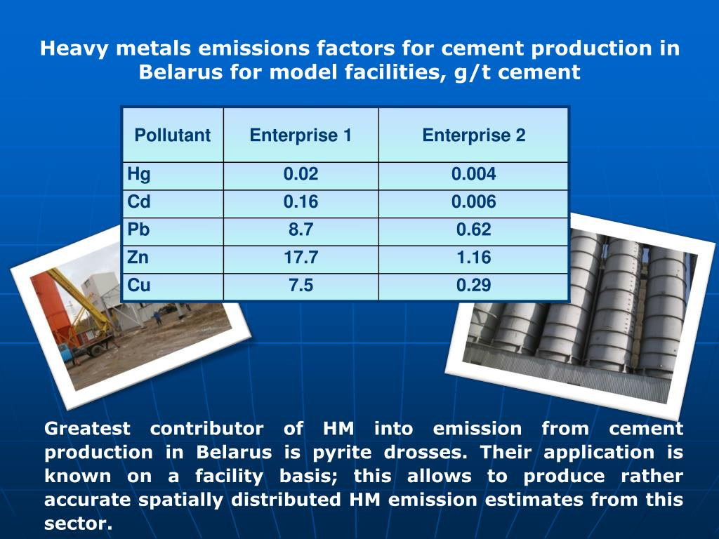 Heavy metals emissions factors for cement production in Belarus for model facilities, g/t cement
