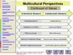 multicultural perspectives