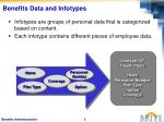 benefits data and infotypes