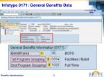 infotype 0171 general benefits data