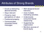 attributes of strong brands