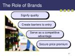 the role of brands7