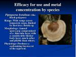 efficacy for use and metal concentration by species