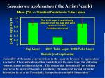 ganoderma applanatum the artists conk24