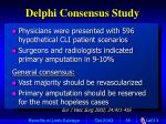 delphi consensus study