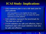 icai study implications
