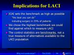 implications for laci