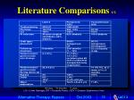 literature comparisons 1 271