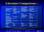 literature comparisons 2 272