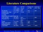 literature comparisons