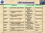 lro instruments